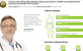 Wohanka, falošný lekár OneTwo Slim
